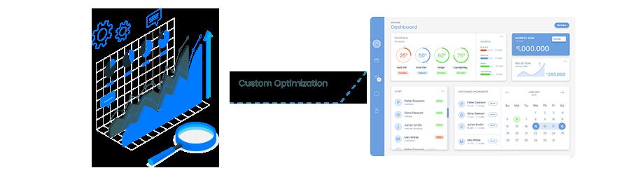 custom optimization