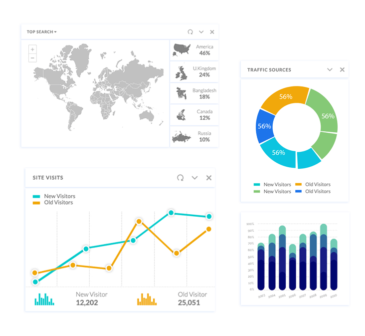 Digital Media Analytics And Dashboards